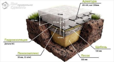 shema-monolitnogo-fundamenta